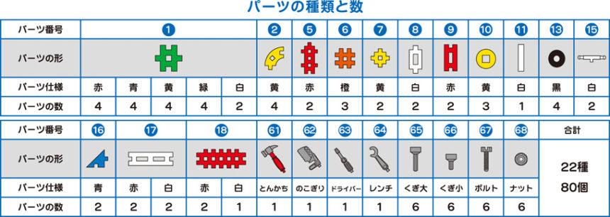 工具セットのパーツ情報