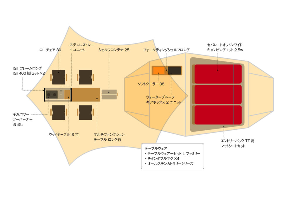 エントリーパックTTレイアウト図2