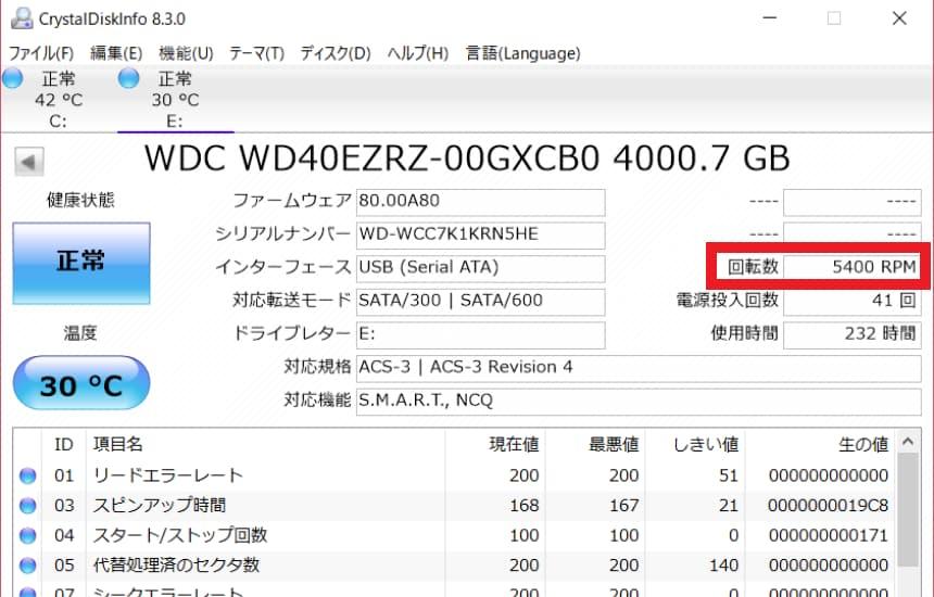HD-AD4U3のRPM