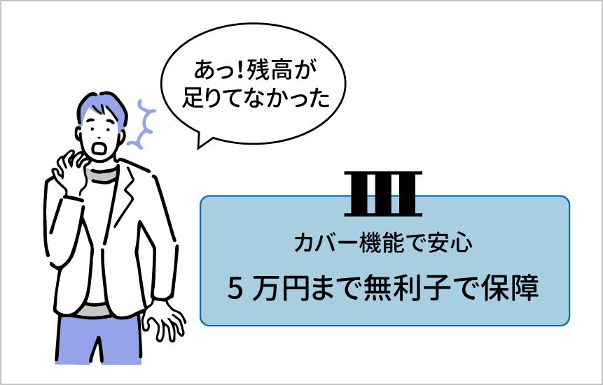 みんなの銀行はカバー機能で5万円まで保障してくれる