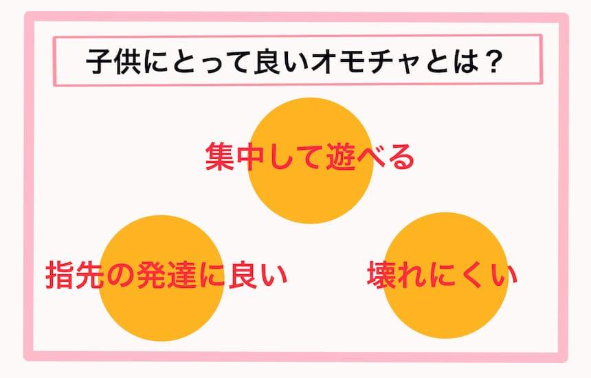ピタリコ 学び2