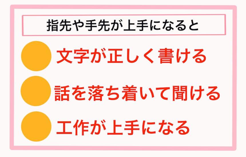 ピタリコ 学び4