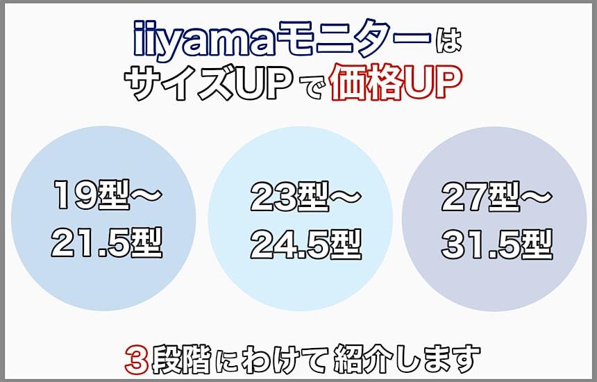 飯山モニターの価格
