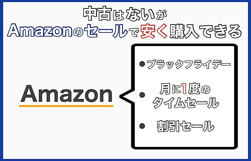 Amazonのセールで安く購入