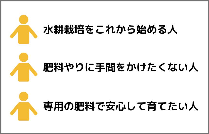協和株式会社のハイポニカ液体肥料がオススメな人