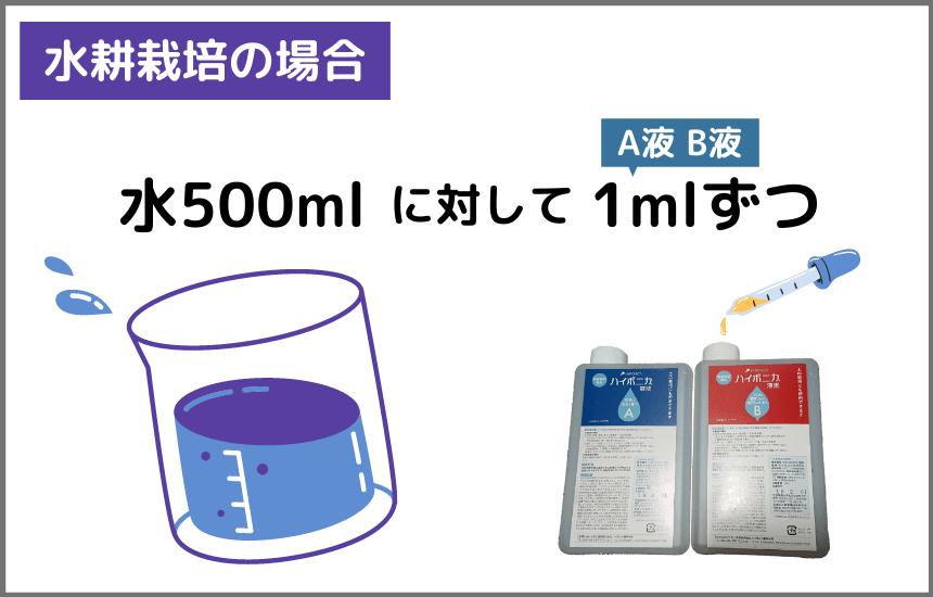 ハイポニカ液体肥料の希釈率は500倍