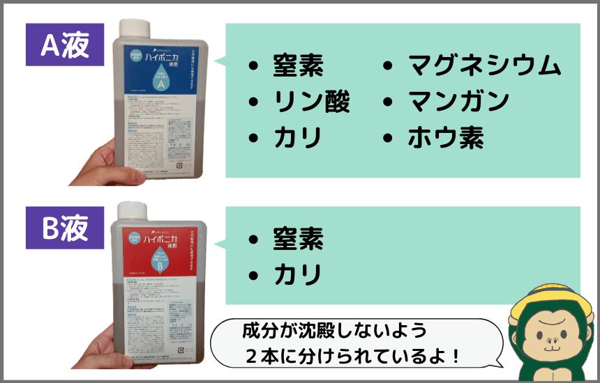 ハイポニカ液体肥料の成分