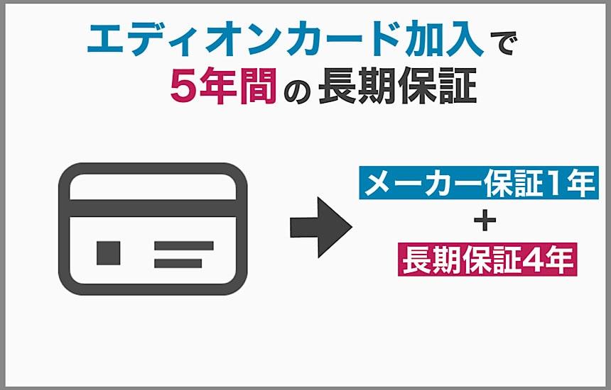エディオンカードで長期保証加入可