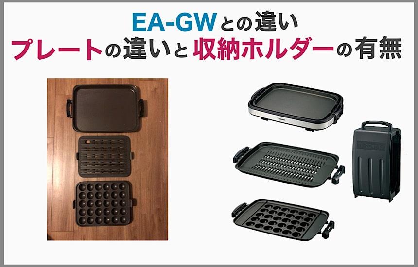 CRV-G300とEA-GWとの違い