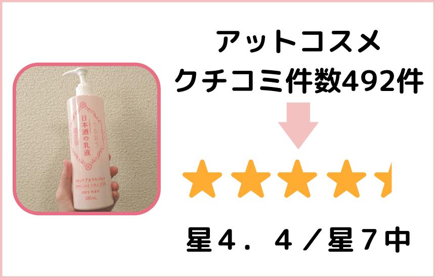 日本酒の乳液の乳液はアットコスメで平均点以上