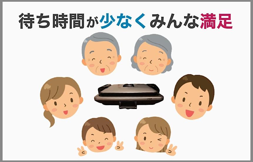 ホットプレートを囲んで家族が笑顔