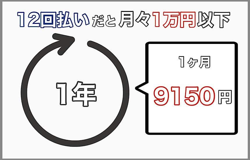 月々9,150円