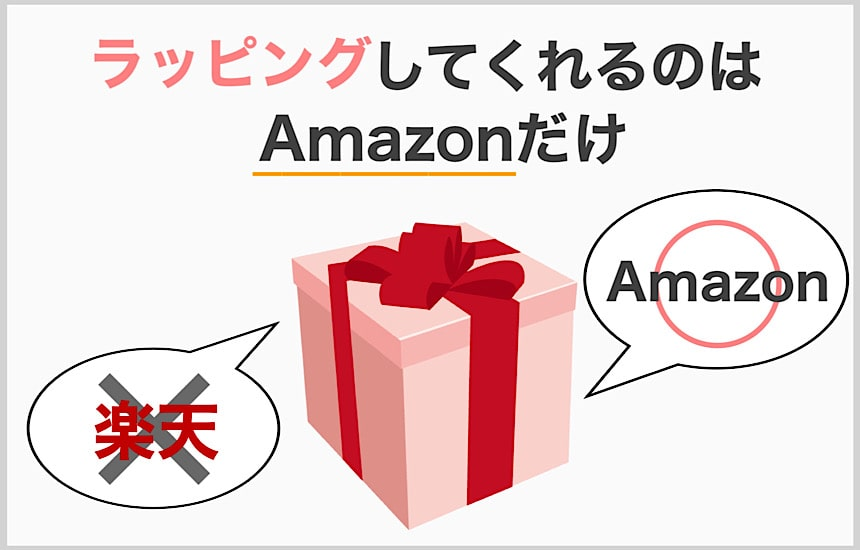 Amazonだけラッピング包装可能