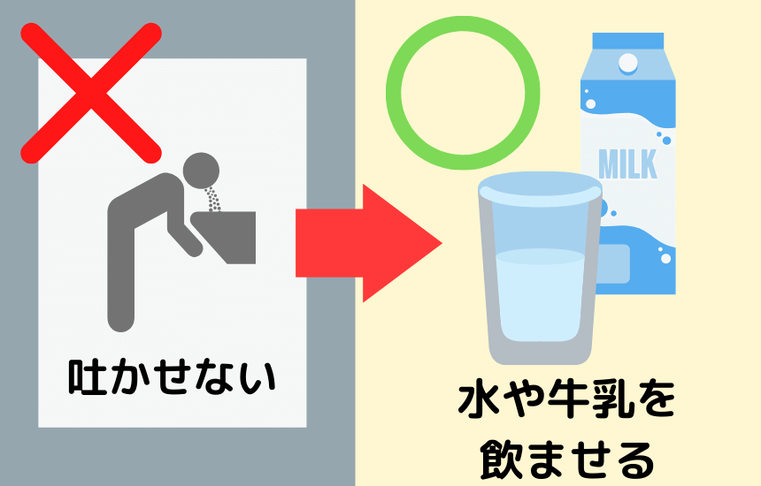 カビトルデスproを飲んだら水を飲む