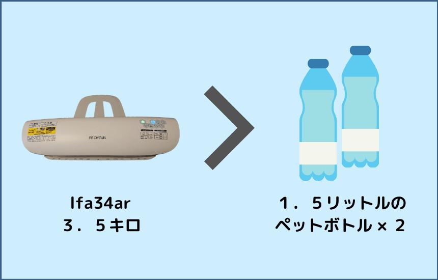 lfa34arは1.5リットルペットボトル2本よりちょっと重い