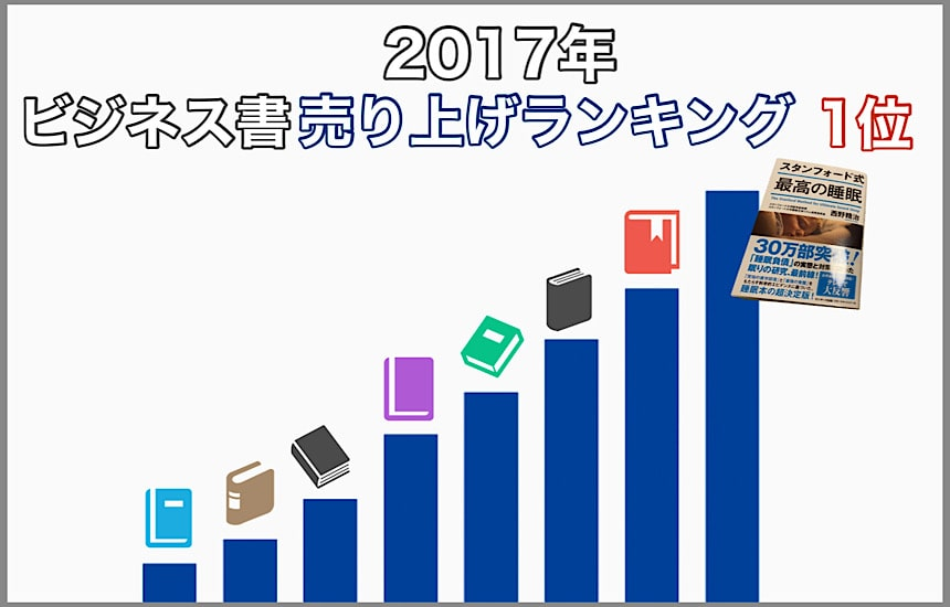本の売り上げ棒グラフ