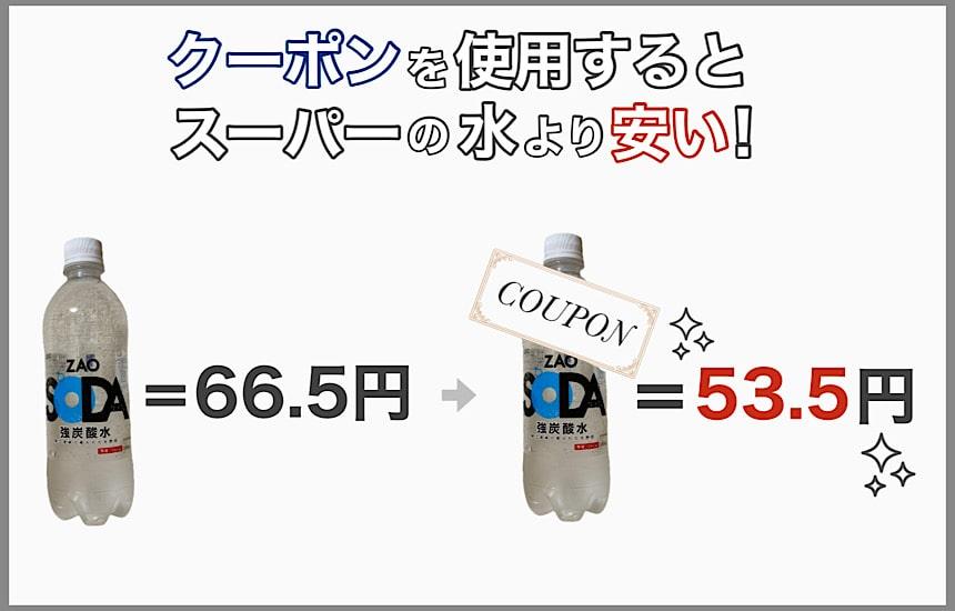 クーポンを使うと安くなる