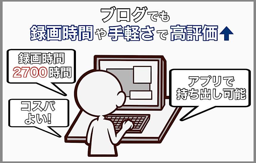 パソコンでブログを見る人