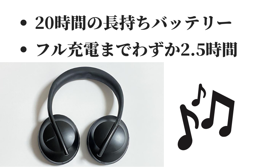 Bose NCH700の充電
