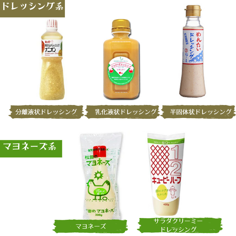 ドレッシングの日本農林規格
