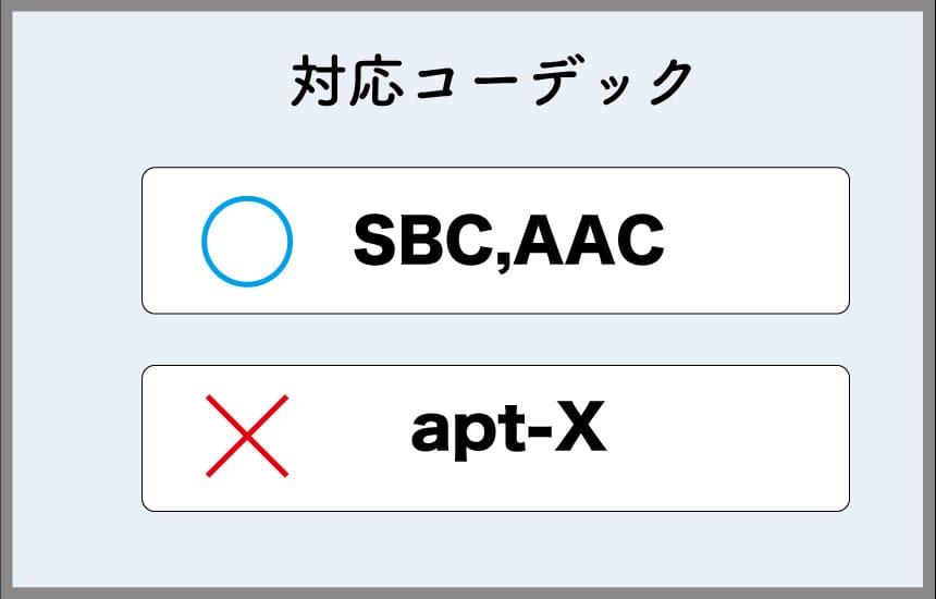 a3951の対応コーデック
