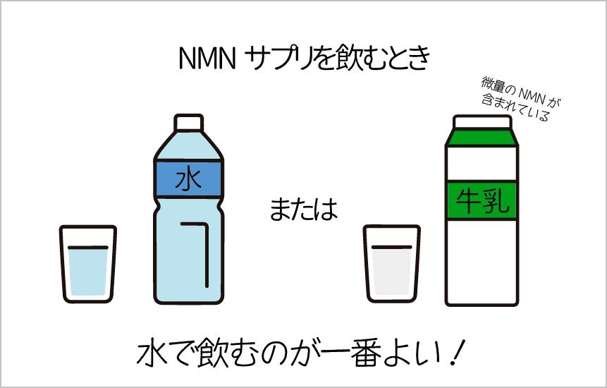 nmnを飲むときは水と一緒がいい