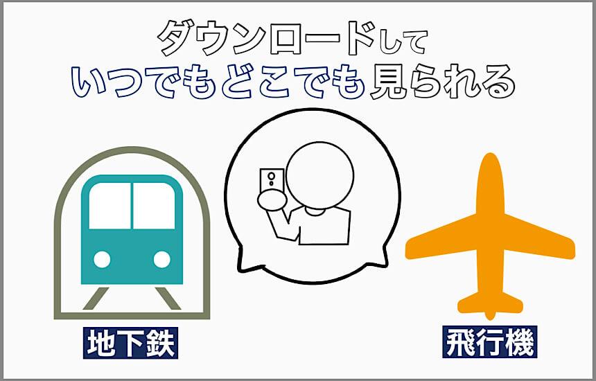 地下鉄や飛行機の中でもみることができる