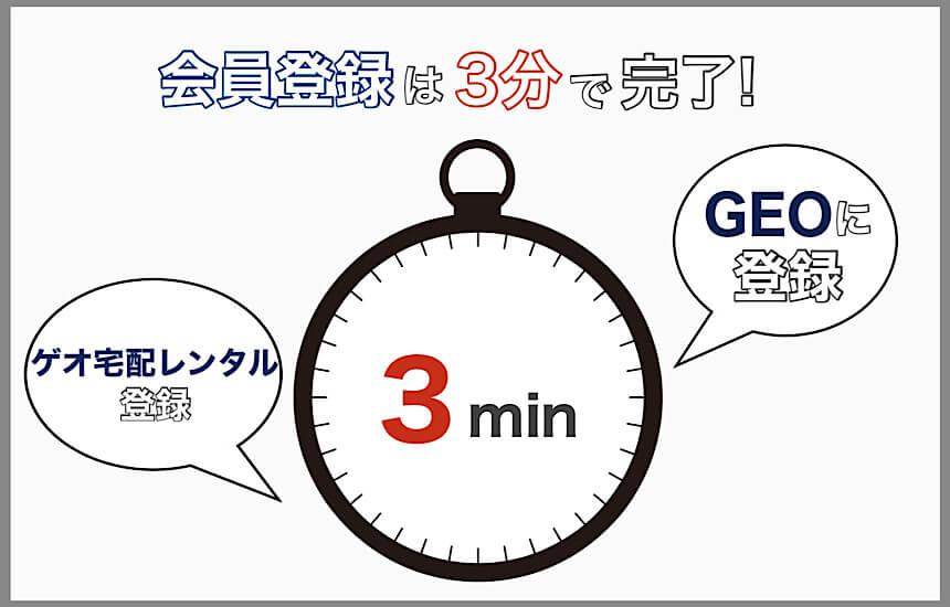 ゲオ宅配レンタルに登録は3分以内にできる