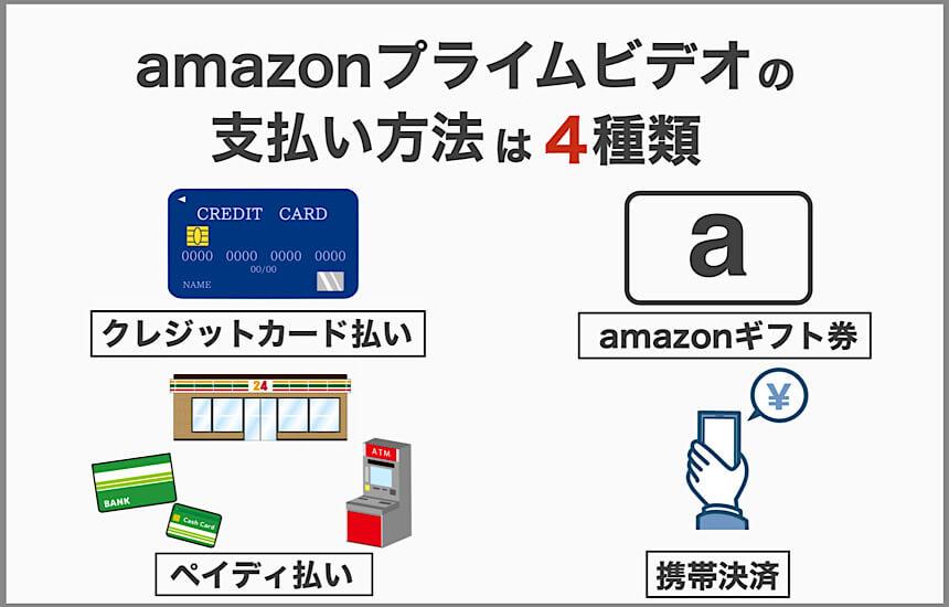 支払方法4種類