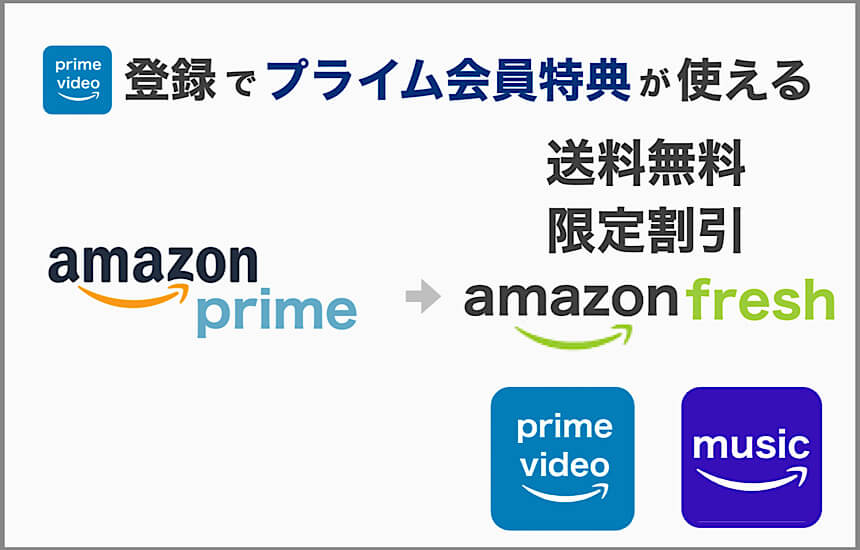 Amazonプライム会員の他の特典も使える