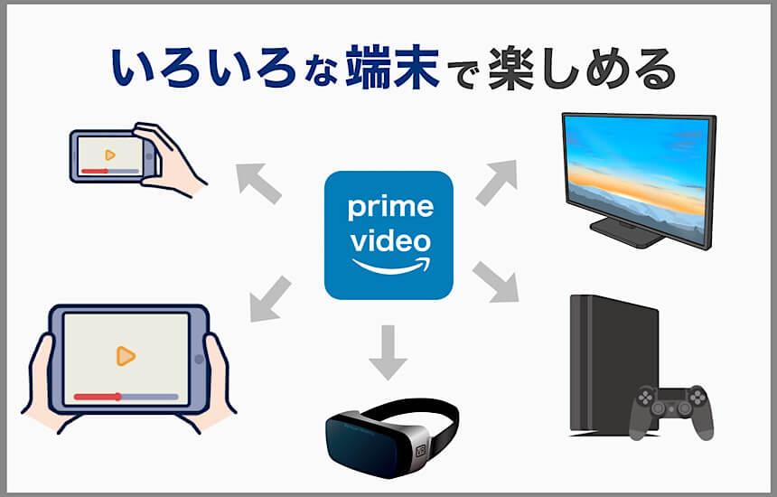 スマホ・タブレット・VR・ゲーム機・テレビで楽しめる