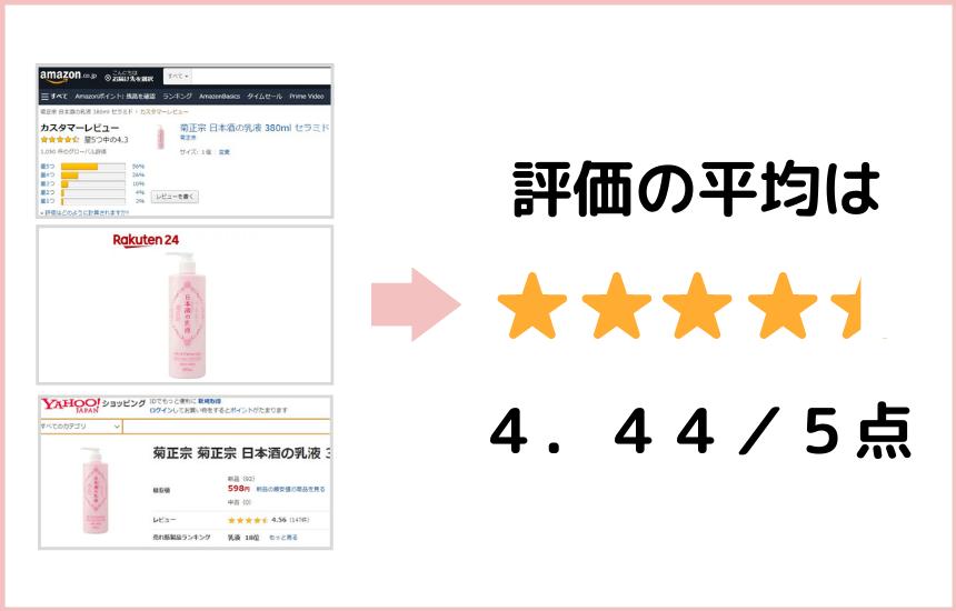 日本酒の乳液の各ショップの評価平均