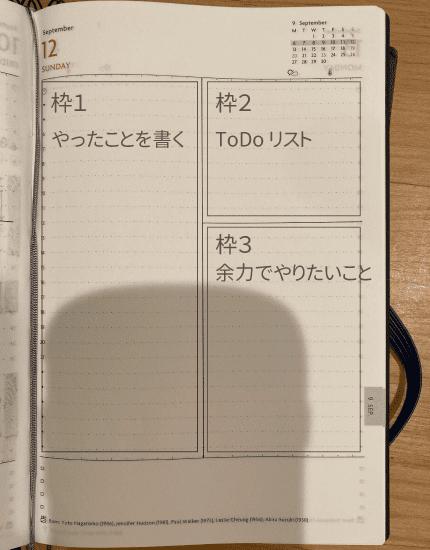 edit手帳の使い方